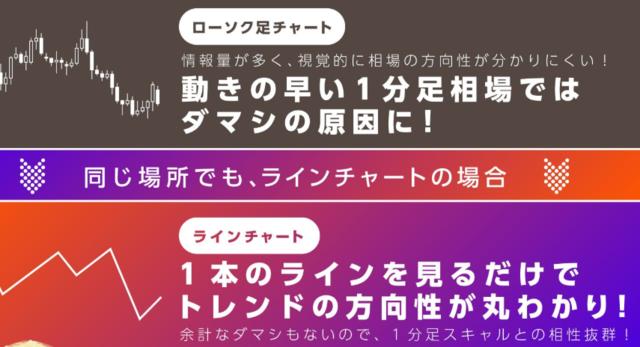 ゲイスキャFX・ローソク足・ラインチャート.PNG